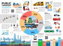 Het vlakke Concept van Openbaar Vervoerinfographic vector illustratie