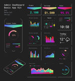 Het vlakke Dashboard UI mobiele app van ontwerp ontvankelijke Admin stock illustratie