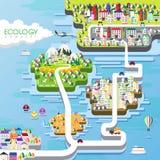 Het vlakke ontwerp van het ecologieconcept Stock Afbeelding