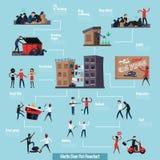 Het Vlakke Stroomschema van de gettokrottenwijk stock illustratie