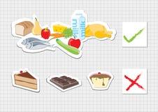 Het voedsel groepeert goed en geen goed Royalty-vrije Stock Afbeeldingen