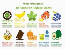 10 het voedsel voor vermindert Spanning Stock Fotografie