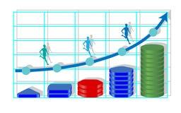 Het voorspellen, planning, de groei De grafiek van de productiegroei op whit Royalty-vrije Stock Afbeeldingen
