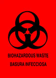 Het Waarschuwingssein van Biohazard Stock Afbeelding