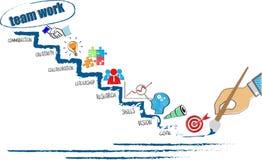 Het werkconcept van het team Stock Afbeelding