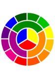 Het wiel van de kleur,   Stock Foto's