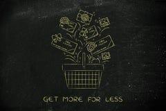 Het winkelen mand met giftauto's en coupons, klantenfidelizatio Stock Afbeeldingen
