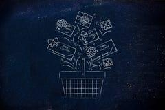 Het winkelen mand met giftauto's en coupons, klantenfidelizatio Stock Foto