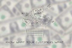 Het winkelen mand met Uw Product onder de concurrentie Stock Afbeelding