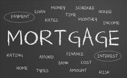 Het woordwolk van de hypotheek stock illustratie