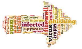 Het woordwolk van het firewallvirus Stock Foto
