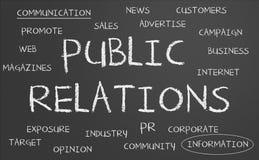 Het woordwolk van public relations Stock Foto