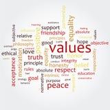 Het woordwolk van waarden Stock Fotografie