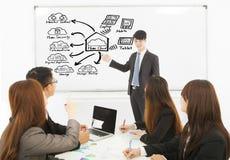 Het zakenmanonderwijs over toepassingen van wolk gegevensverwerking royalty-vrije stock afbeelding