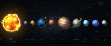 Het zonnestelsel in onze melkweg is alle planeten van ons systeem Vectorrealisme vectorillustratie van astronomie en astrologie stock illustratie