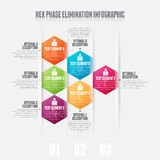 Hex Phase Elimination Stock Photography