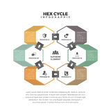 Hexen-Zyklus Infographic Stockfotos