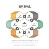 Hexuitdraaicyclus Infographic Stock Foto's