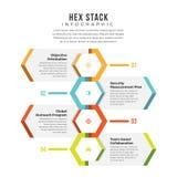 Hexuitdraaistapel Infographic Stock Afbeelding