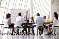 Hög tabell för affärsmanLeading Meeting At styrelse Royaltyfri Fotografi