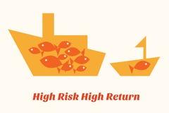 Högt - hög retur för risk Arkivbilder