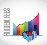 Hidden fees business graph sign concept Stock Photo