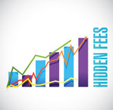 Hidden fees business graph sign concept Stock Images
