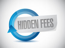 Hidden fees cycle sign concept illustration Stock Images