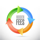 Hidden fees cycle sign concept illustration Royalty Free Stock Image