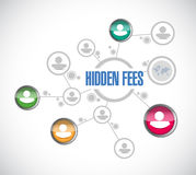 Hidden fees diagram sign concept Stock Images