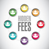 Hidden fees people community sign concept Royalty Free Stock Photos