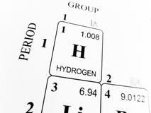 Hidrogênio na tabela periódica dos elementos imagem de stock royalty free