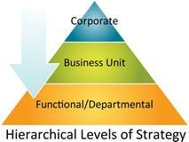 Hierarchical strategy pyramid diagram. Hierarchical Strategy pyramid business management concept diagram illustration Stock Photo