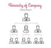 Hierarchie der Firma teamwork Teambaum Managemententwurf Geschäftsfrau und eine große Gruppe Geschäftsleute Hand gezeichnete Abbi Lizenzfreie Stockfotografie