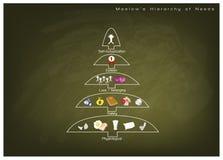Hierarchie des Bedarfs-Diagramms der menschlichen Motivation auf Tafel Lizenzfreies Stockbild
