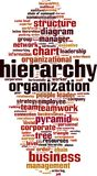 Hierarchiewortwolke stock abbildung