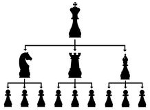 Hierarchy Stock Images