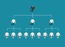 Hierarchy in company. Managing people management. Boss and his d Stock Images