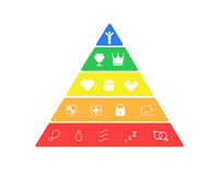 Hierarchy of human needs. With icons. vector illustration Stock Photos