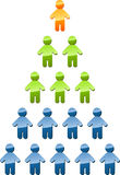 Hierarchy management pyramid illustration. Hierarchy organization management structure people pyramid illustration Stock Images