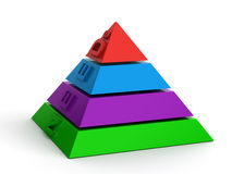 Hierarchy of needs. Hierarchy of needs as a pyramid of non-ferrous parts, isolated on white Royalty Free Stock Photo