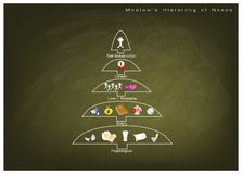Hierarchy of Needs Chart of Human Motivation on Chalkboard Royalty Free Stock Image
