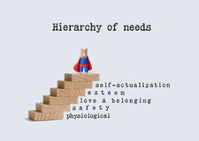 Hierarchy of needs. Superhero character on top wooden staircase. Words: physiological, safety, love belonging, esteem. Hierarchy of needs. Superhero character on stock photo