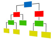 Hierarchy in vivid color. Hierarchy diagram in color, over a white background, showing staff level relationship Royalty Free Stock Images