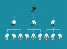 Hierarki i företag Klara av folkledning Framstickande och hans D Arkivbilder