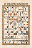 hieroglyphics Arkivfoto
