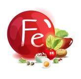 Hierro en comida Productos orgánicos naturales con un alto contenido del hierro ilustración del vector