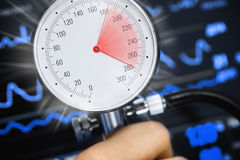 High blood pressure on the tonometer. Against the background of the cardiac monitor. Abstract concept medical image royalty free stock photos