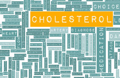 High Cholesterol Royalty Free Stock Photography