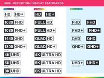 High Definition display resolution icon standard vector table list description. High Definition display resolution icon standard. Vector TV screen resolution Royalty Free Stock Image